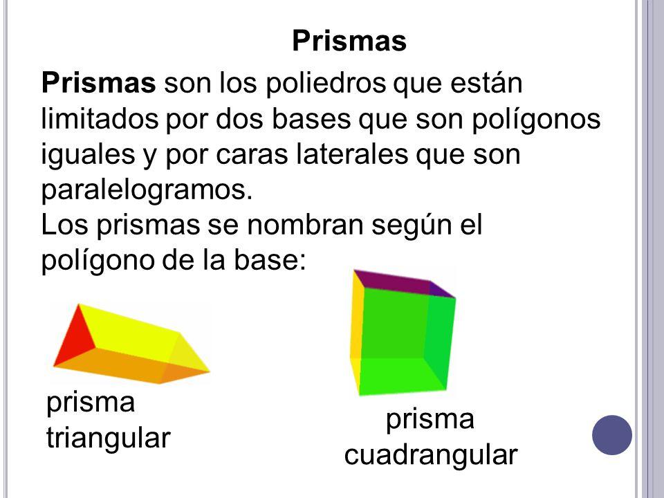 Prismas Prismas son los poliedros que están limitados por dos bases que son polígonos iguales y por caras laterales que son paralelogramos. Los prisma