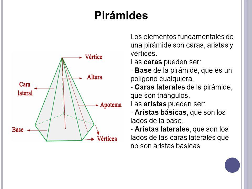 Pirámides Los elementos fundamentales de una pirámide son caras, aristas y vértices. Las caras pueden ser: - Base de la pirámide, que es un polígono c
