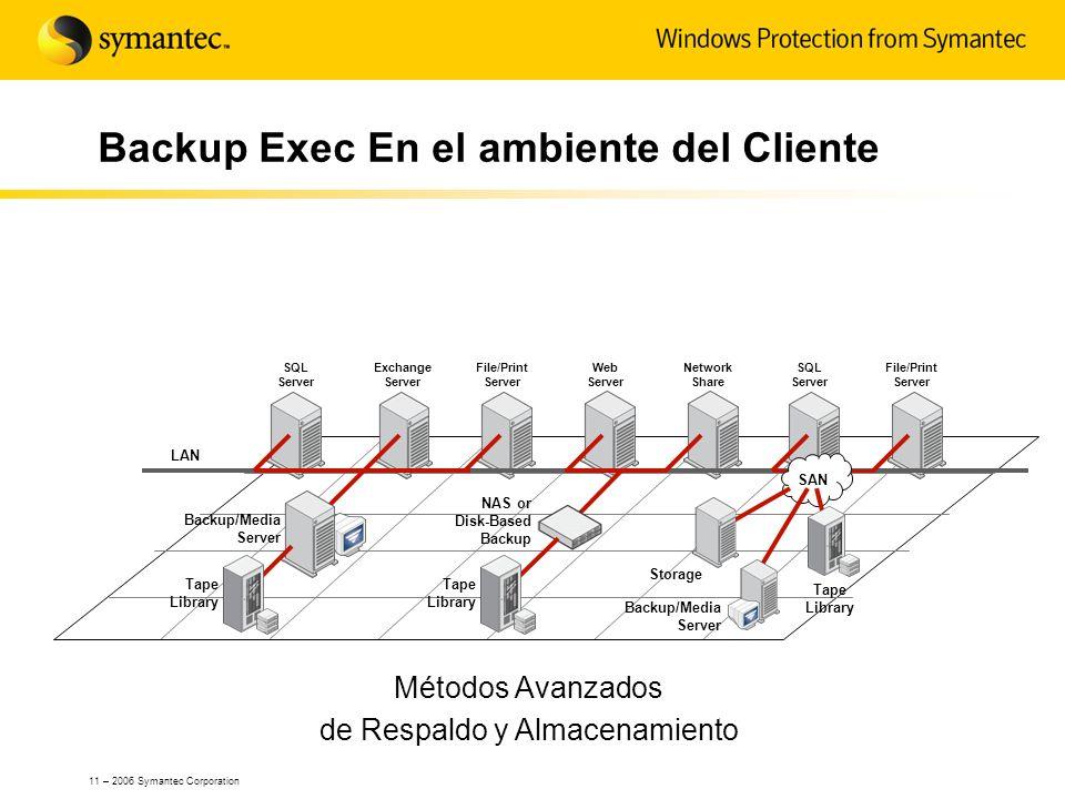 11 – 2006 Symantec Corporation Métodos Avanzados de Respaldo y Almacenamiento Backup Exec En el ambiente del Cliente SQL Server File/Print Server Exch