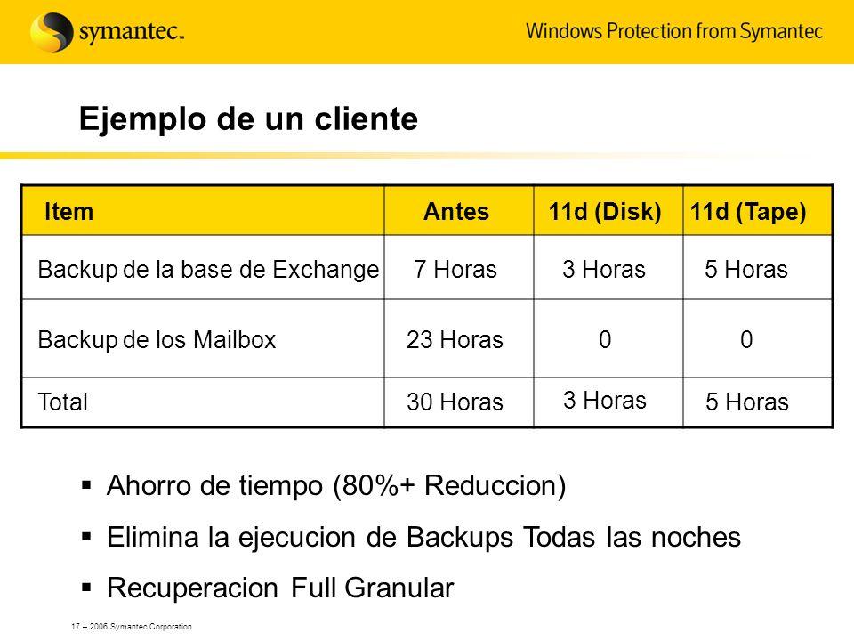 17 – 2006 Symantec Corporation Ejemplo de un cliente Backup de la base de Exchange Backup de los Mailbox 7 Horas 23 Horas Antes11d (Disk)11d (Tape)Ite