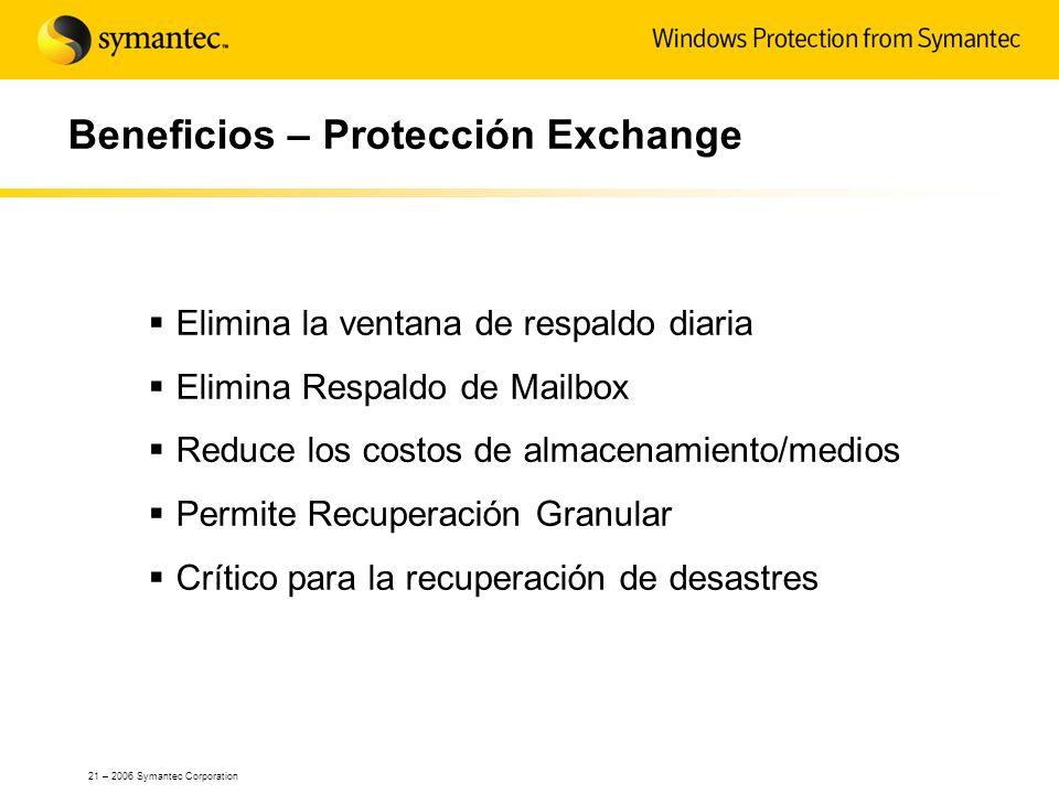 21 – 2006 Symantec Corporation Beneficios – Protección Exchange Elimina la ventana de respaldo diaria Elimina Respaldo de Mailbox Reduce los costos de