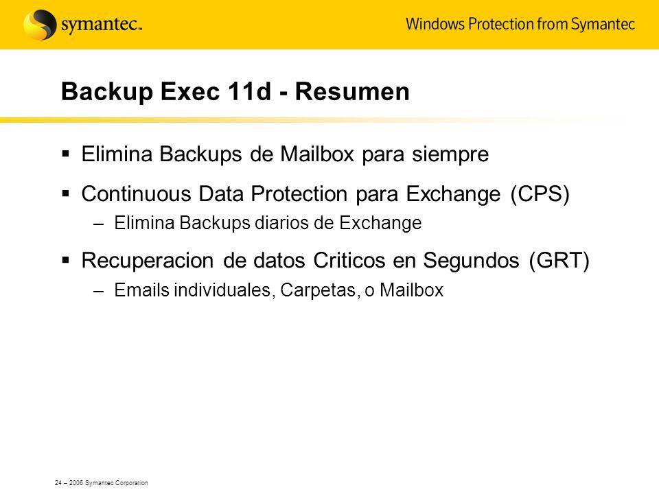 24 – 2006 Symantec Corporation Elimina Backups de Mailbox para siempre Continuous Data Protection para Exchange (CPS) –Elimina Backups diarios de Exch