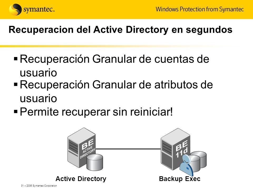 31 – 2006 Symantec Corporation Active DirectoryBackup Exec Recuperación Granular de cuentas de usuario Recuperación Granular de atributos de usuario P
