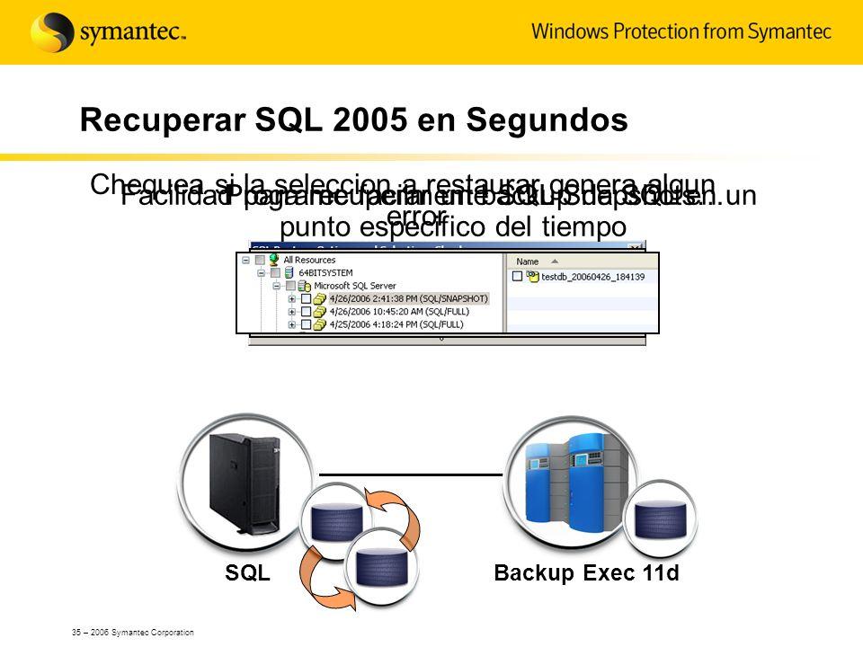 35 – 2006 Symantec Corporation Facilidad para recuperar un backup de SQL en un punto especifico del tiempo Programe facilmente SQL Snapshots… Chequea