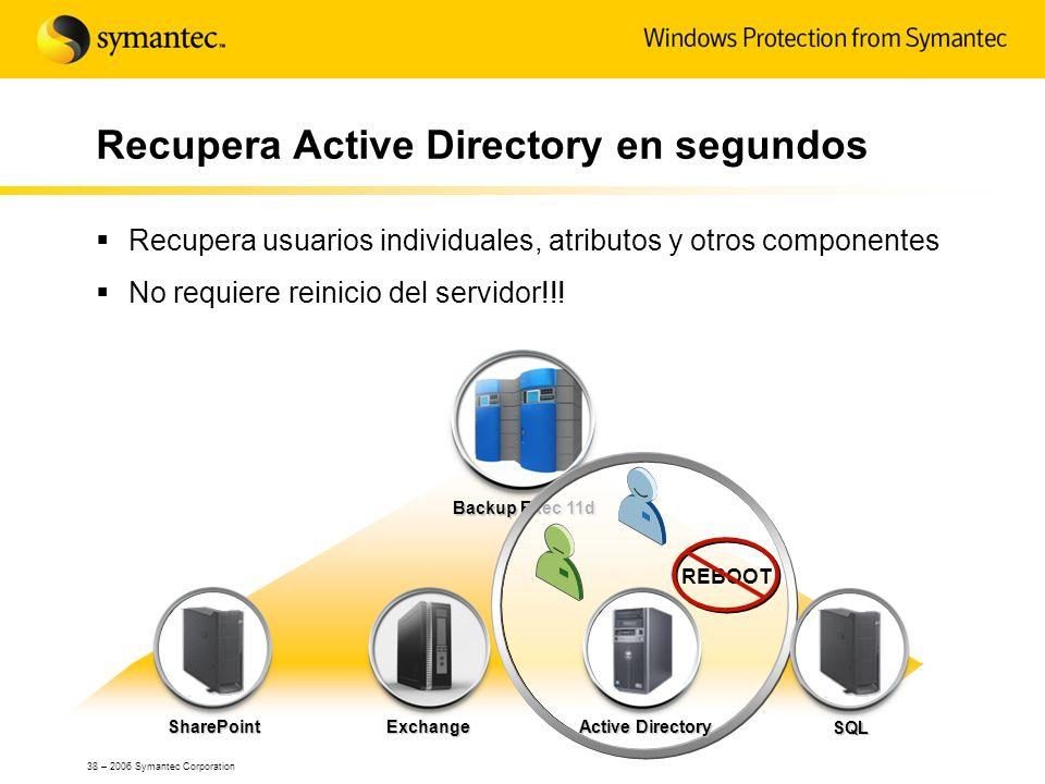 38 – 2006 Symantec Corporation Recupera Active Directory en segundos Backup Exec 11d REBOOT SQL Active Directory ExchangeSharePoint Recupera usuarios