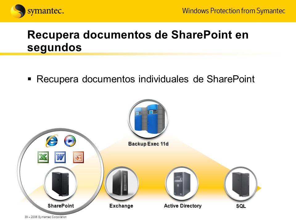 39 – 2006 Symantec Corporation Active Directory SQL Recupera documentos de SharePoint en segundos Backup Exec 11d ExchangeSharePoint Recupera document