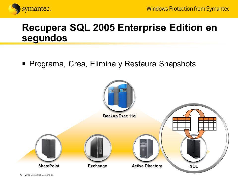 40 – 2006 Symantec Corporation Recupera SQL 2005 Enterprise Edition en segundos Backup Exec 11d SQL SharePointExchange Active Directory Programa, Crea