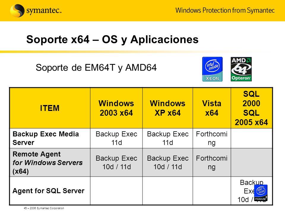 45 – 2006 Symantec Corporation Soporte x64 – OS y Aplicaciones Soporte de EM64T y AMD64 ITEM Windows 2003 x64 Windows XP x64 Vista x64 SQL 2000 SQL 20