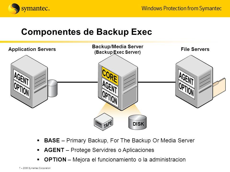 7 – 2006 Symantec Corporation DISK Componentes de Backup Exec BASE – Primary Backup, For The Backup Or Media Server AGENT – Protege Servidres o Aplica