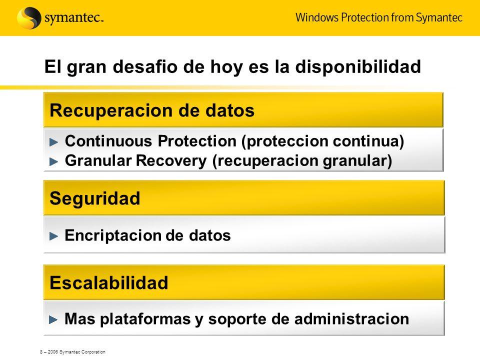 8 – 2006 Symantec Corporation El gran desafio de hoy es la disponibilidad Recuperacion de datos Seguridad Escalabilidad Continuous Protection (protecc