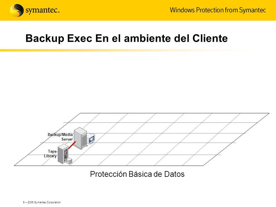 9 – 2006 Symantec Corporation Backup Exec En el ambiente del Cliente Protección Básica de Datos Backup/Media Server Tape Library