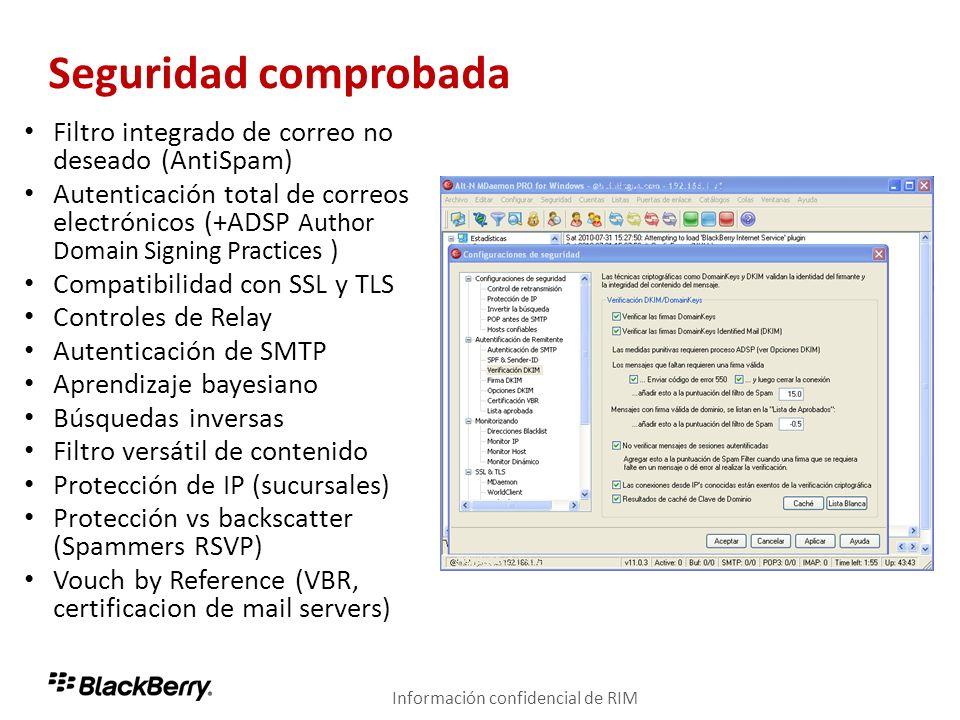 Seguridad comprobada Filtro integrado de correo no deseado (AntiSpam) Autenticación total de correos electrónicos (+ADSP Author Domain Signing Practic