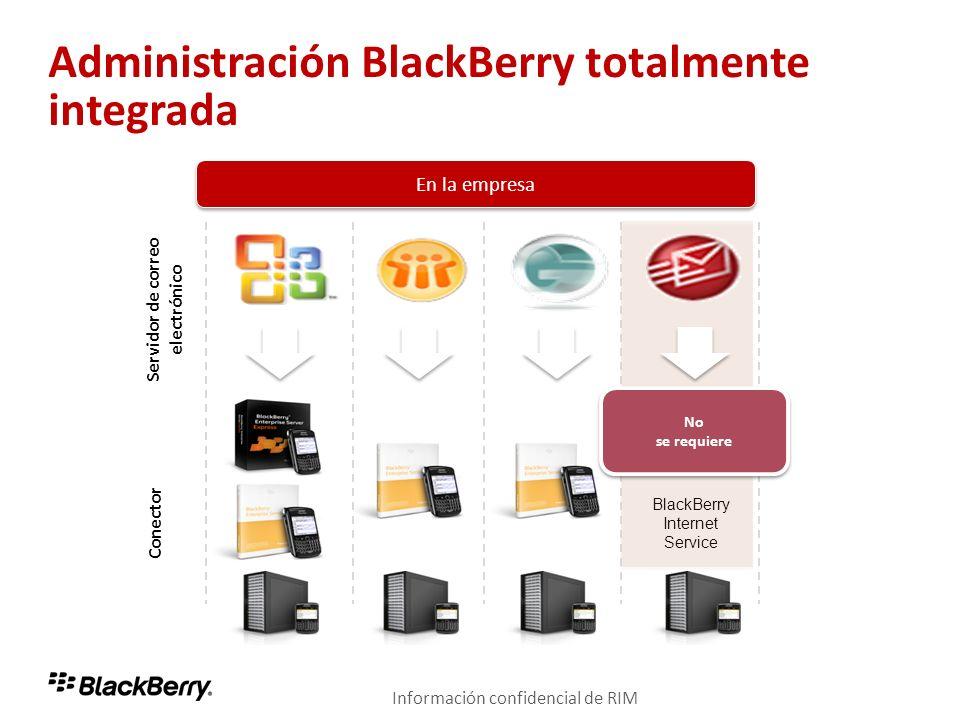 Administración BlackBerry totalmente integrada BlackBerry Internet Service En la empresa Servidor de correo electrónico Conector No se requiere No se