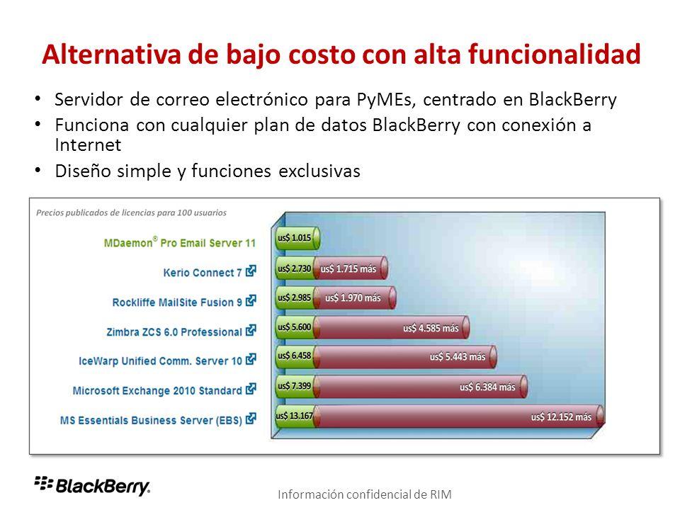 Alternativa de bajo costo con alta funcionalidad Servidor de correo electrónico para PyMEs, centrado en BlackBerry Funciona con cualquier plan de dato
