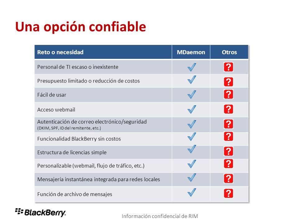 Una opción confiable Información confidencial de RIM