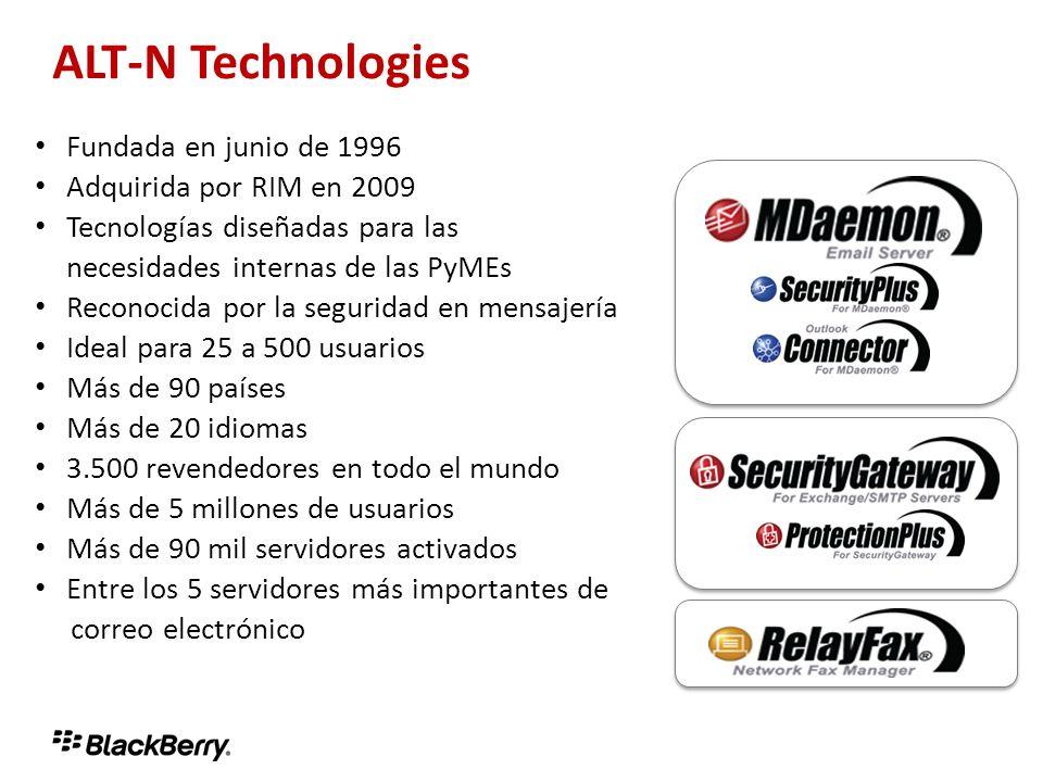 ALT-N Technologies Fundada en junio de 1996 Adquirida por RIM en 2009 Tecnologías diseñadas para las necesidades internas de las PyMEs Reconocida por