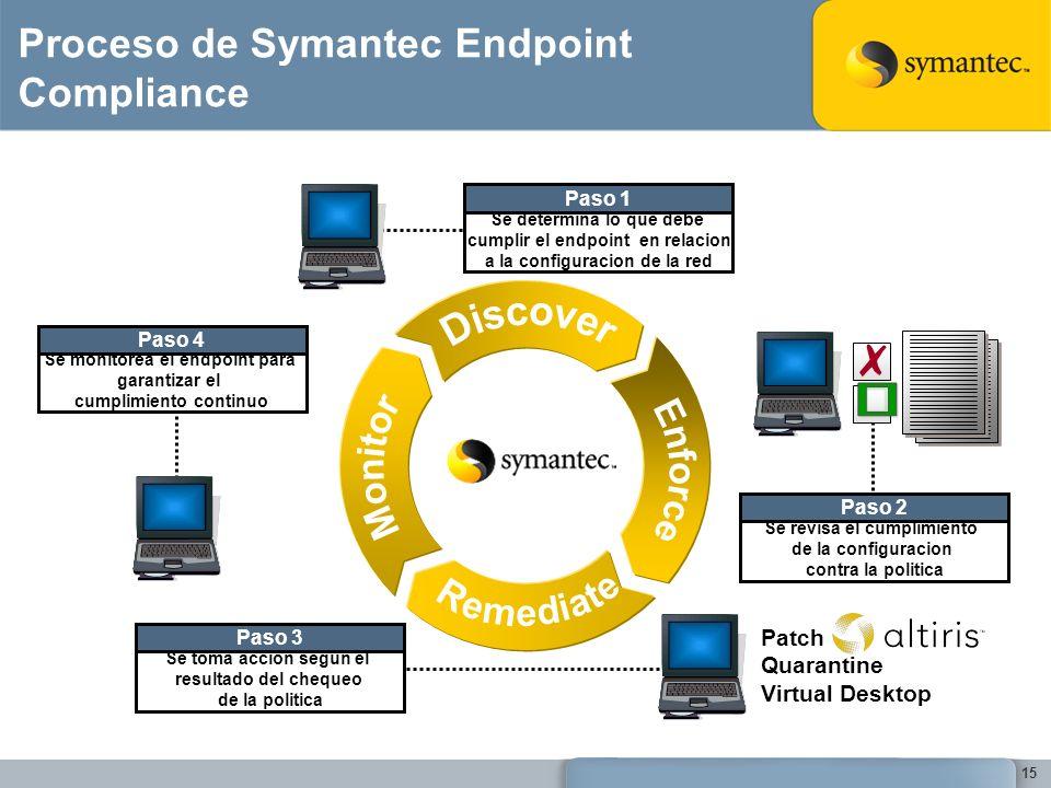 15 IT Policy Proceso de Symantec Endpoint Compliance Se determina lo que debe cumplir el endpoint en relacion a la configuracion de la red Paso 1 Se r