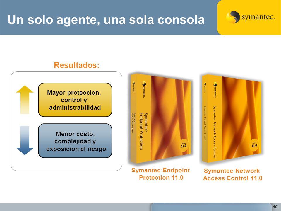 16 Un solo agente, una sola consola Resultados: Menor costo, complejidad y exposicion al riesgo Mayor proteccion, control y administrabilidad Symantec