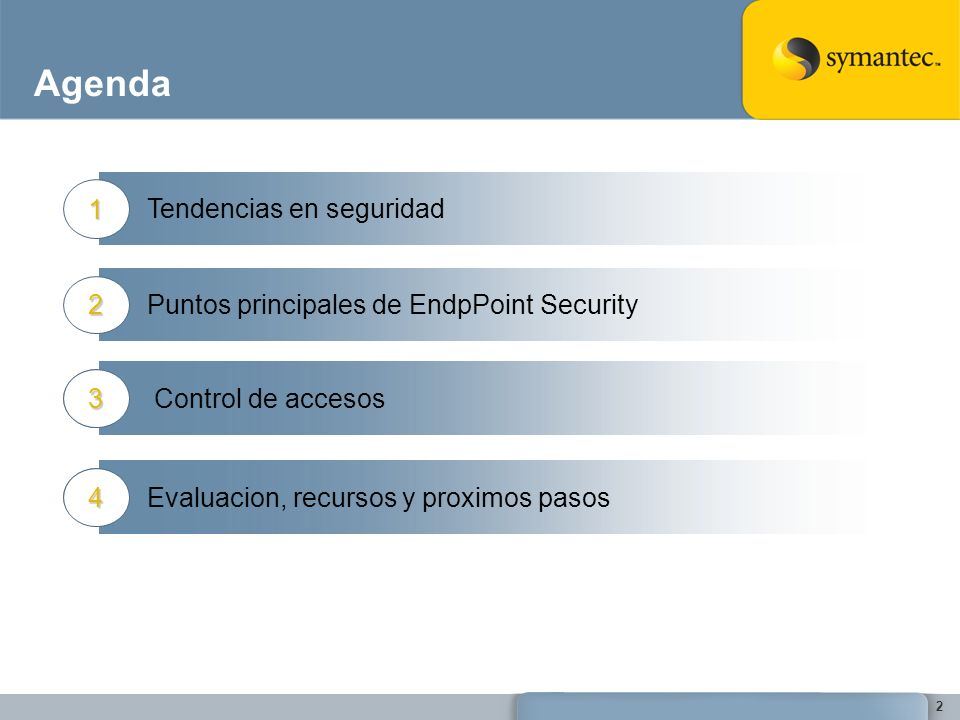 13 Symantec EndPoint Protection v.