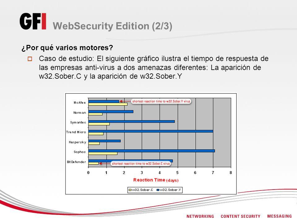 WebSecurity Edition (2/3) ¿Por qué varios motores? Caso de estudio: El siguiente gráfico ilustra el tiempo de respuesta de las empresas anti-virus a d