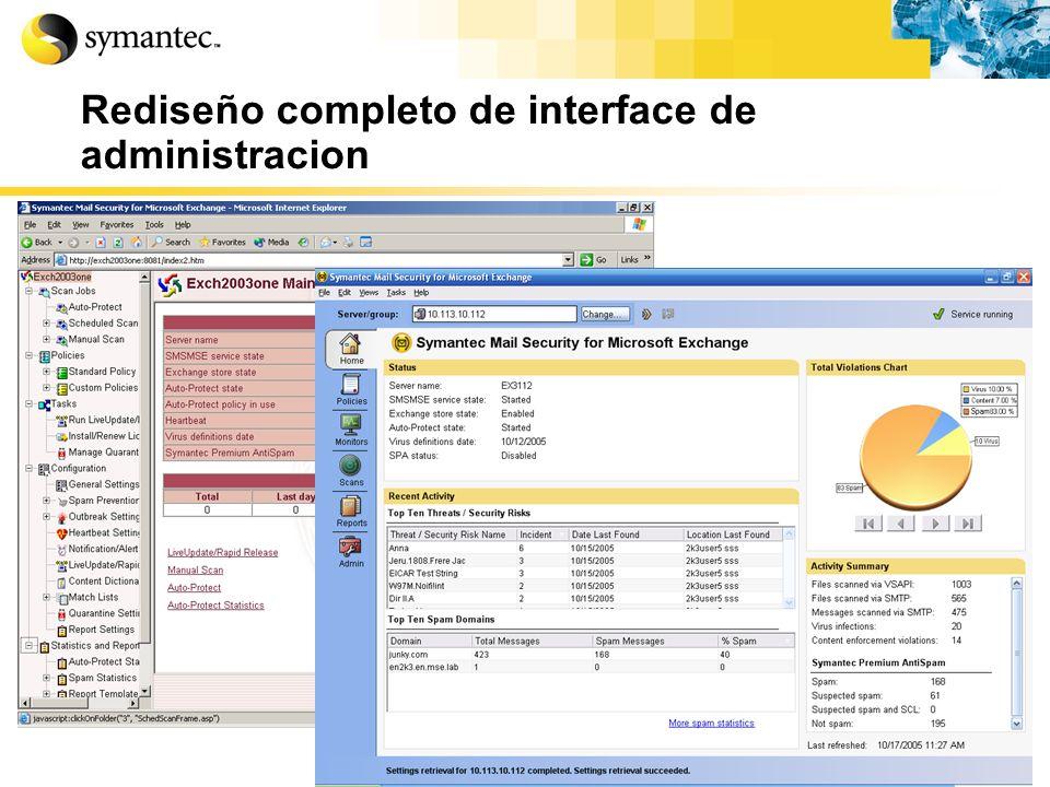 Resumen diario, semanal y mensual e informes detallados Envios automaticos por e-mail a recipientes definidos Los reportes On- demand pueden ser guardados como CSV, o HTML Informes detallados y ejecutivos