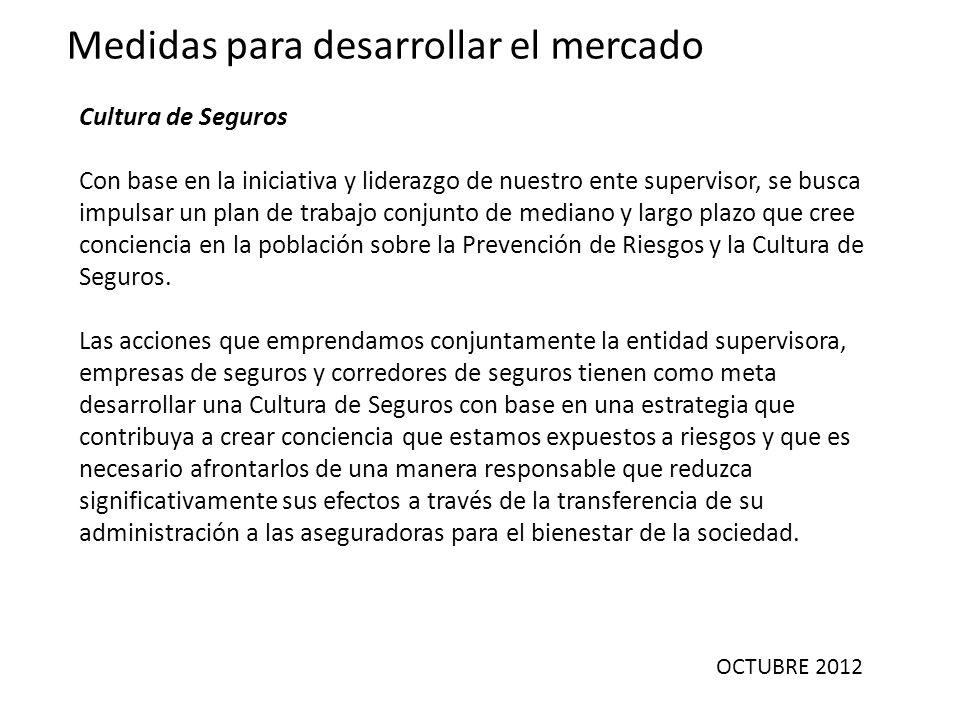 OCTUBRE 2012 Medidas para desarrollar el mercado Cultura de Seguros Con base en la iniciativa y liderazgo de nuestro ente supervisor, se busca impulsa