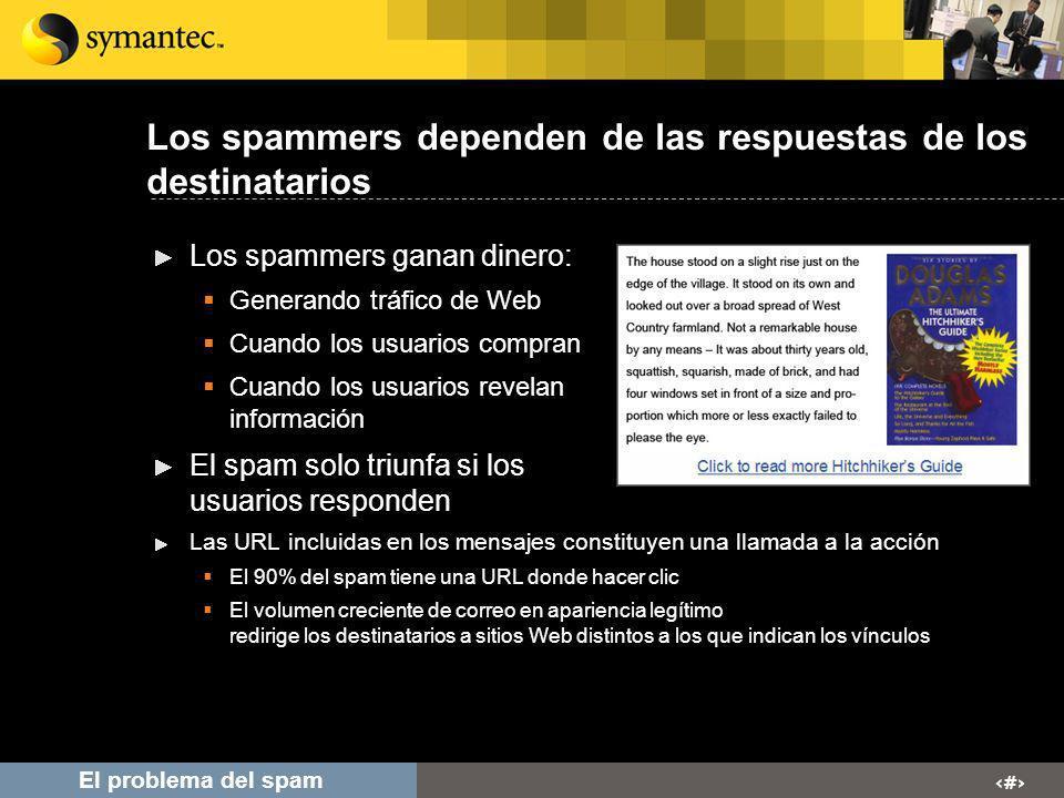 # El problema del spam Los spammers dependen de las respuestas de los destinatarios Los spammers ganan dinero: Generando tráfico de Web Cuando los usu