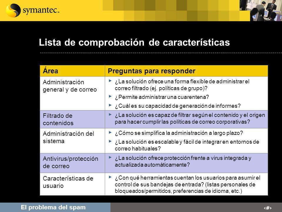# El problema del spam Lista de comprobación de características ÁreaPreguntas para responder Administración general y de correo ¿La solución ofrece un