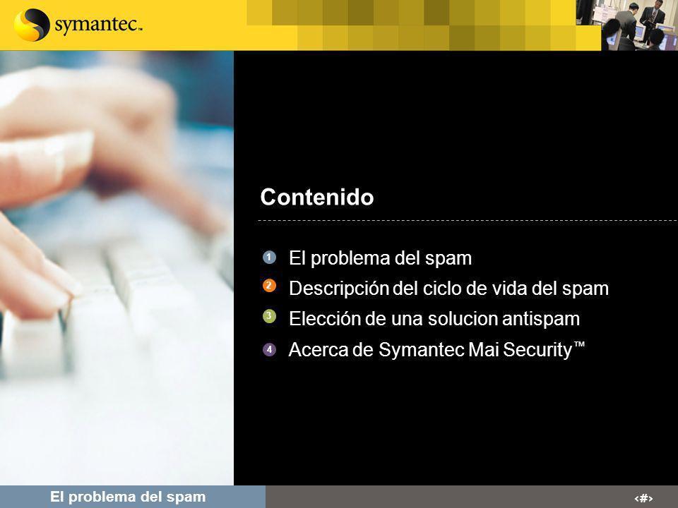 # El problema del spam Contenido El problema del spam Descripción del ciclo de vida del spam Elección de una solucion antispam Acerca de Symantec Mai