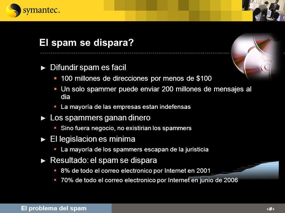 # El problema del spam El spam se dispara? Difundir spam es facil 100 millones de direcciones por menos de $100 Un solo spammer puede enviar 200 millo