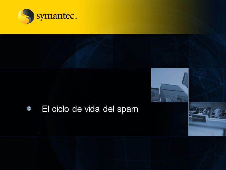 El ciclo de vida del spam