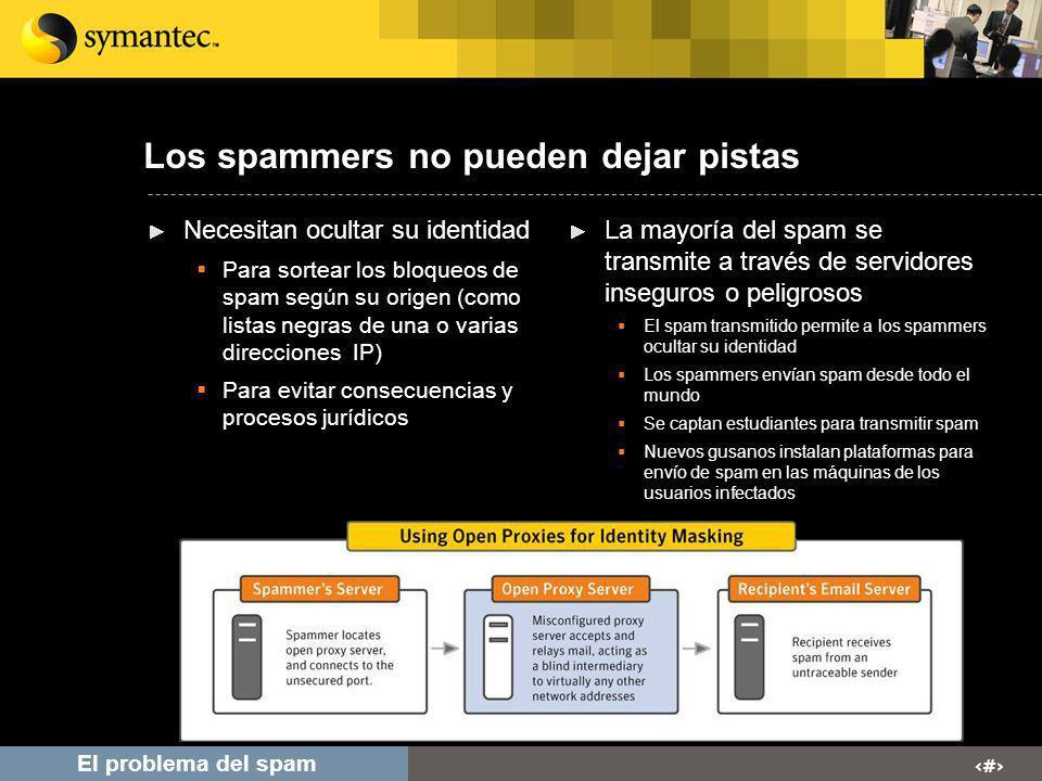# El problema del spam Los spammers no pueden dejar pistas Necesitan ocultar su identidad Para sortear los bloqueos de spam según su origen (como list