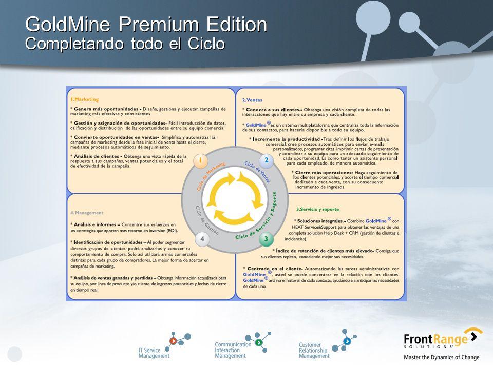 GoldMine Premium Edition Completando todo el Ciclo