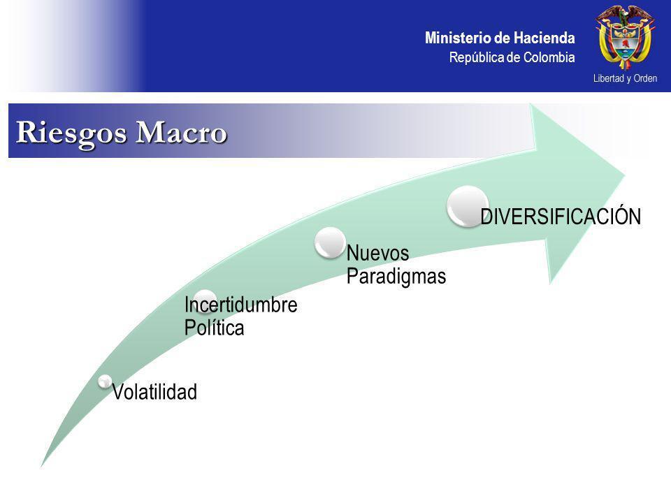 Ministerio de Hacienda República de Colombia Riesgos Macro Volatilidad Incertidumbre Política Nuevos Paradigmas DIVERSIFICACIÓN