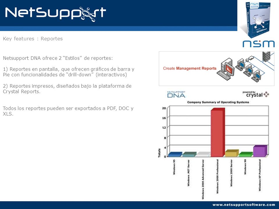 Key features : Reportes Netsupport DNA ofrece 2 Estilos de reportes: 1) Reportes en pantalla, que ofrecen gráficos de barra y Pie con funcionalidades