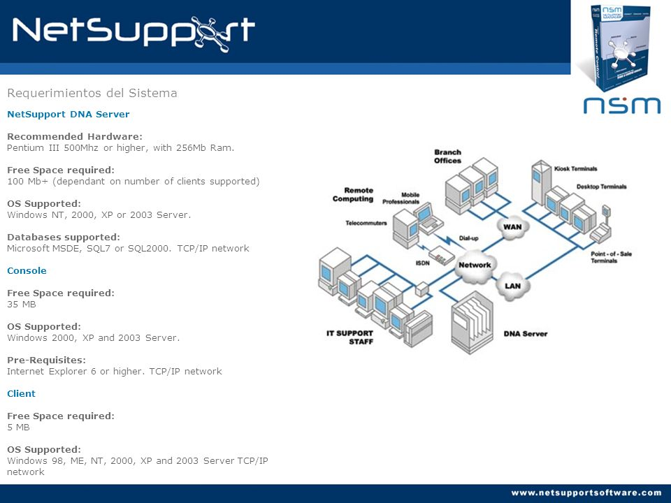 Requerimientos del Sistema NetSupport DNA Server Recommended Hardware: Pentium III 500Mhz or higher, with 256Mb Ram. Free Space required: 100 Mb+ (dep