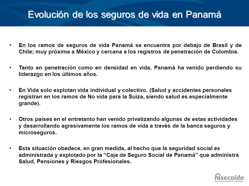 Evolución de los seguros de vida en Panamá En los ramos de seguros de vida Panamá se encuentra por debajo de Brasil y de Chile; muy próxima a México y