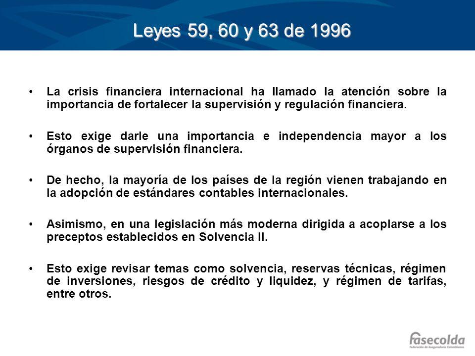 Leyes 59, 60 y 63 de 1996 La crisis financiera internacional ha llamado la atención sobre la importancia de fortalecer la supervisión y regulación fin