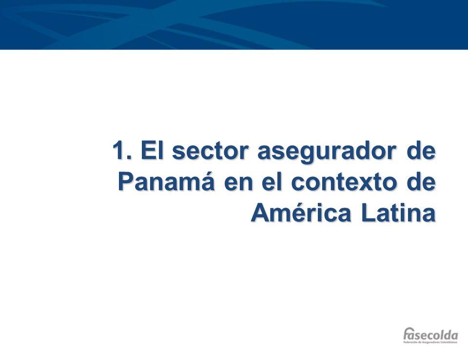 El Sector Asegurador de Panamá Panamá participa con el 0.8% del mercado de seguros de América Latina.