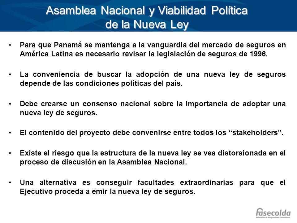 Asamblea Nacional y Viabilidad Política de la Nueva Ley Para que Panamá se mantenga a la vanguardia del mercado de seguros en América Latina es necesa
