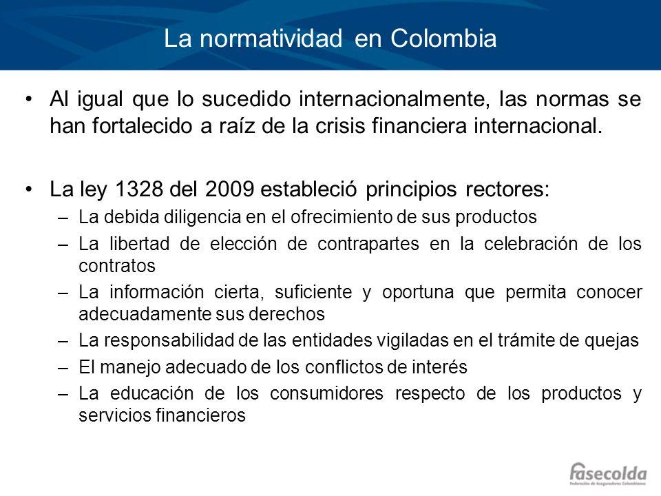 La normatividad en Colombia Al igual que lo sucedido internacionalmente, las normas se han fortalecido a raíz de la crisis financiera internacional. L