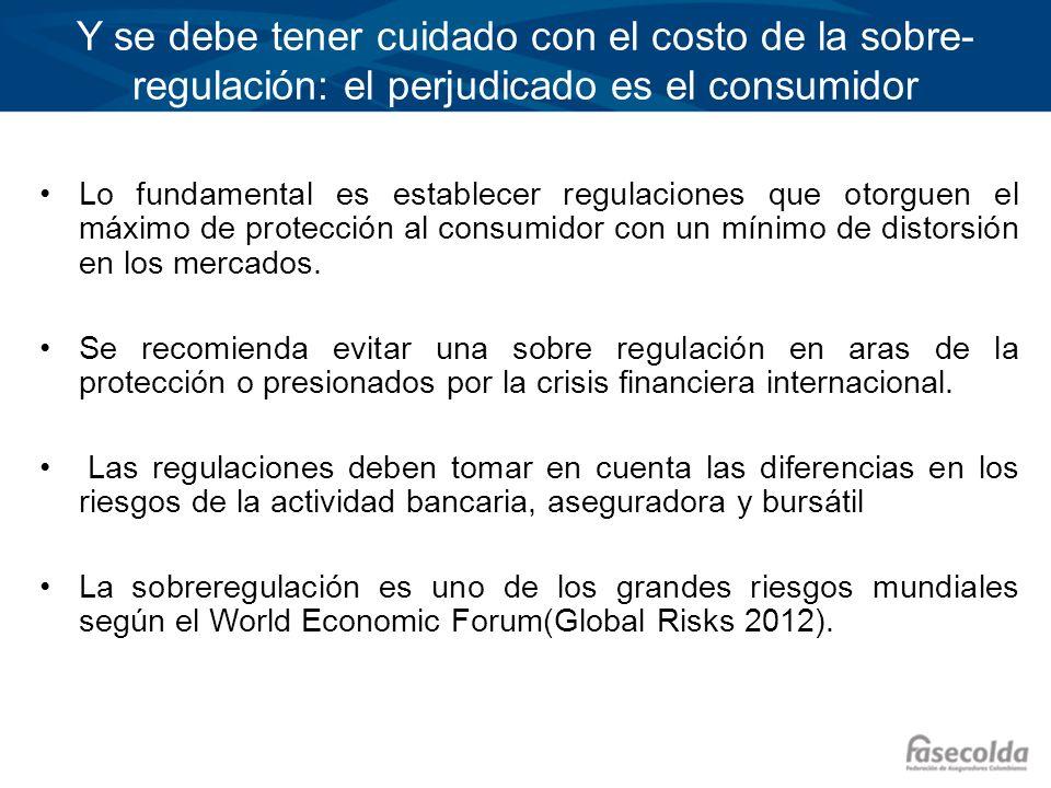 Y se debe tener cuidado con el costo de la sobre- regulación: el perjudicado es el consumidor Lo fundamental es establecer regulaciones que otorguen e