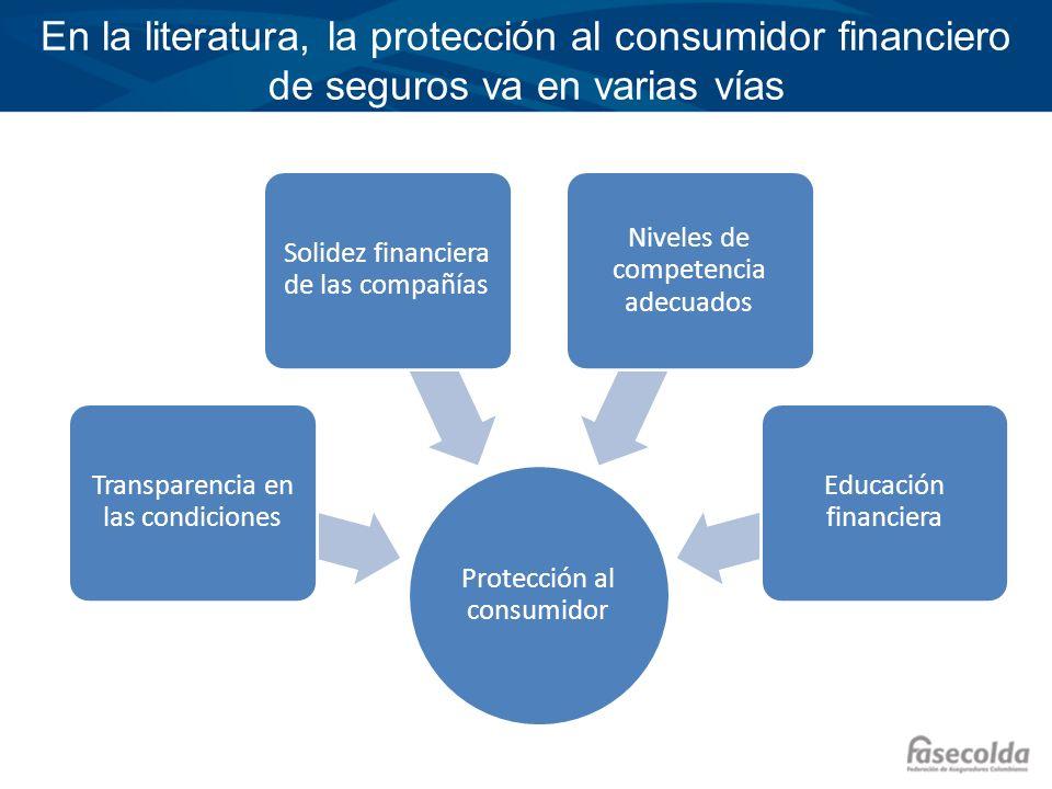 En la literatura, la protección al consumidor financiero de seguros va en varias vías Protección al consumidor Transparencia en las condiciones Solide