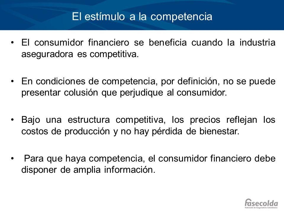 El estímulo a la competencia El consumidor financiero se beneficia cuando la industria aseguradora es competitiva. En condiciones de competencia, por