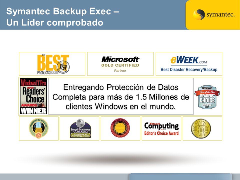 Symantec Backup Exec – Un Líder comprobado Entregando Protección de Datos Completa para más de 1.5 Millones de clientes Windows en el mundo.