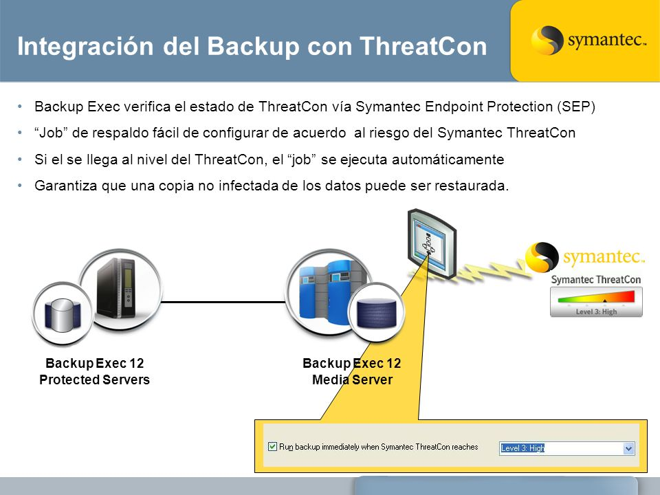 Backup Exec 12 Protected Servers Integración del Backup con ThreatCon Backup Exec verifica el estado de ThreatCon vía Symantec Endpoint Protection (SE