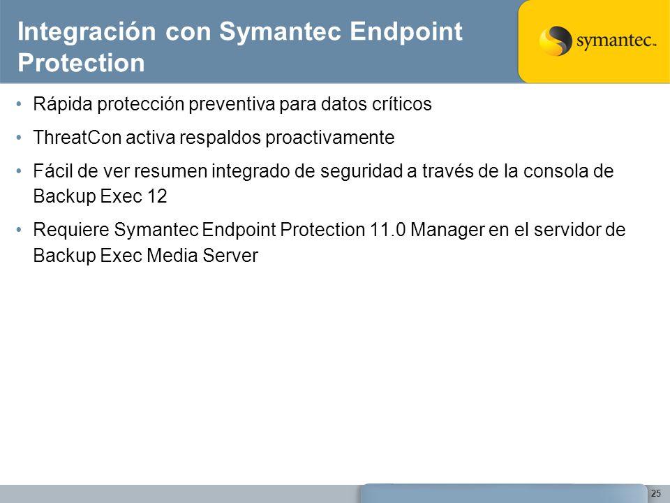 Integración con Symantec Endpoint Protection Rápida protección preventiva para datos críticos ThreatCon activa respaldos proactivamente Fácil de ver r