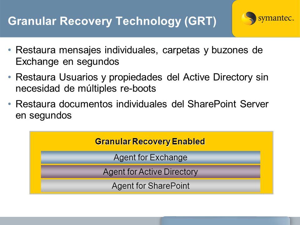 Granular Recovery Technology (GRT) Restaura mensajes individuales, carpetas y buzones de Exchange en segundos Restaura Usuarios y propiedades del Acti