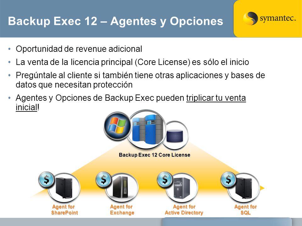 SQL SQLServer Active Directory SharePointServerExchangeServer Backup Exec 12 – Agentes y Opciones Oportunidad de revenue adicional La venta de la lice