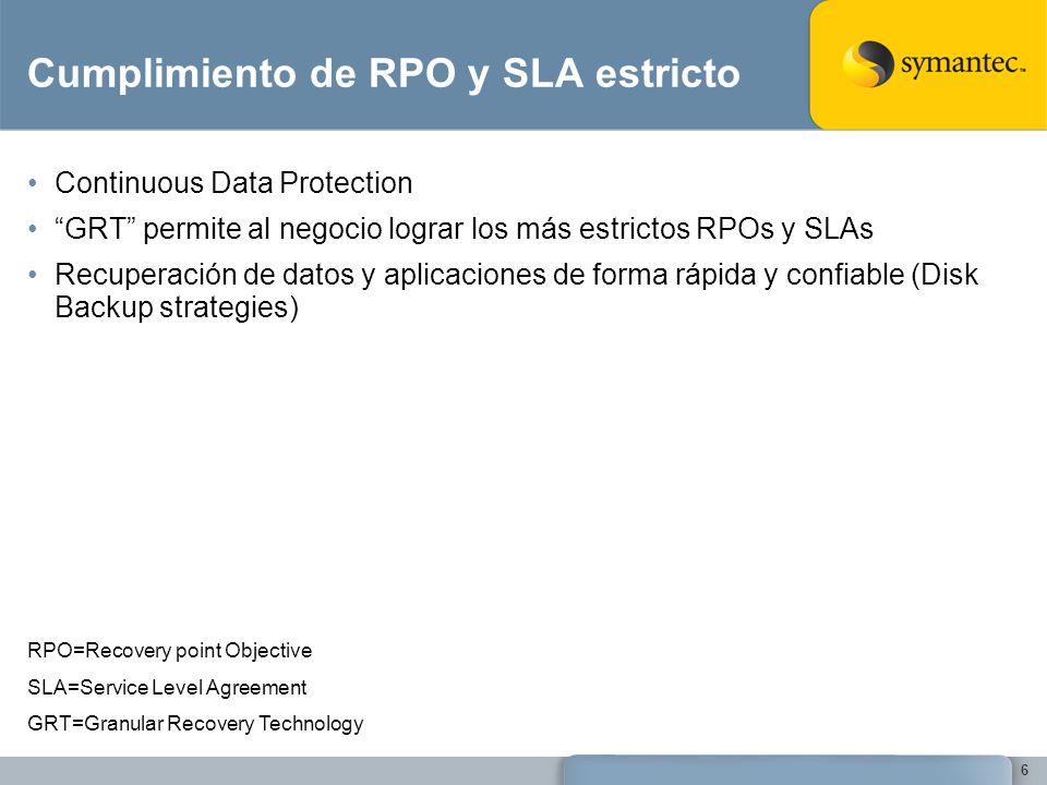 Cumplimiento de RPO y SLA estricto Continuous Data Protection GRT permite al negocio lograr los más estrictos RPOs y SLAs Recuperación de datos y apli
